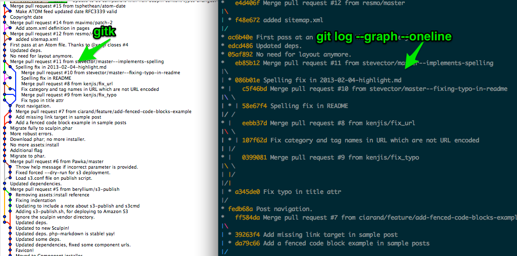 gitk and git log --graph output focus on individual commits